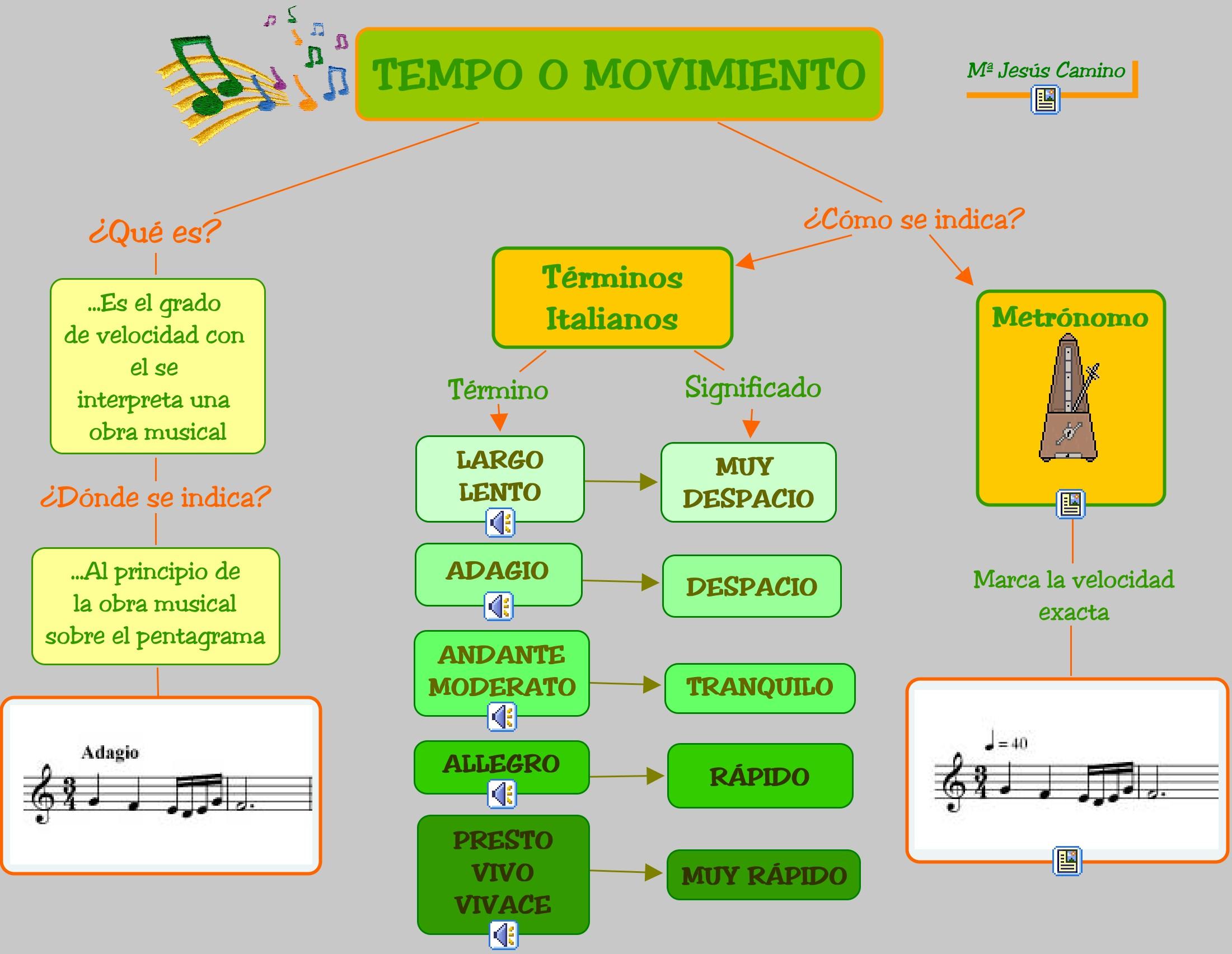 Crucigramas recursos musicales for Espectaculo que resulta muy aburrido crucigrama