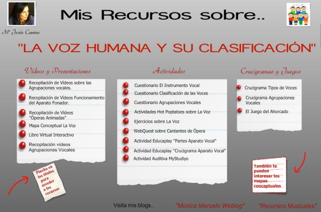 http://mariajesusmusica.wix.com/recursos-voz