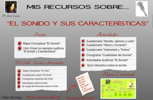 SALA DE MÚSICA CIPO2: SONIDO/OÍDO
