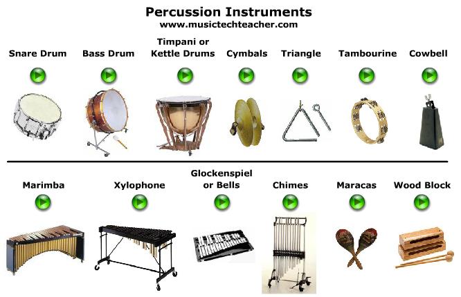 Instrumentos Musicales « Hacemos Música, Compartimos Música ...