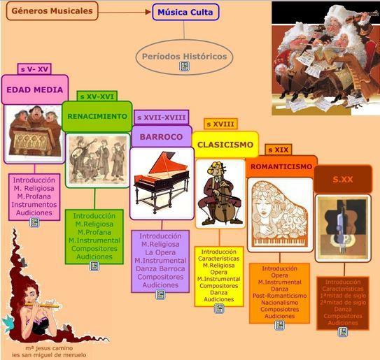 mapahistoria