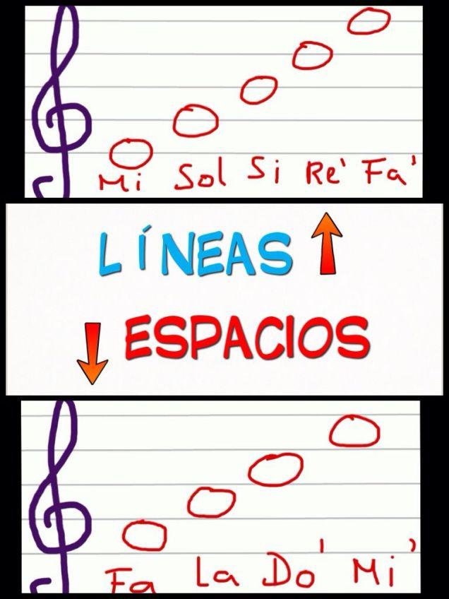 lineas-espacios