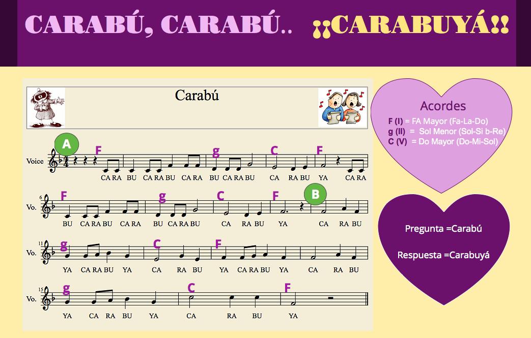 http://mariajesusmusica.wix.com/carabu